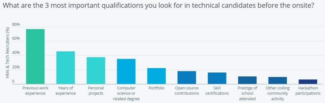 criteres-recrutement-it-recruteur-1